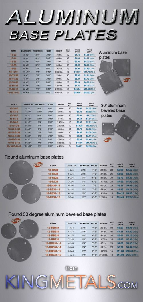 Other Aluminum Products